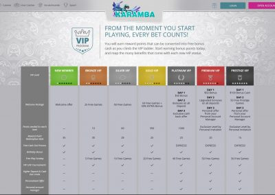 Karamba casino Vip Program lobby
