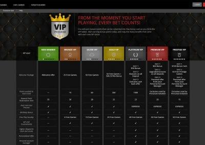 Jaak Casino VIP Program